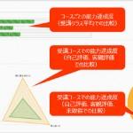 教育機関・企業向けビジュアルオープンLMS