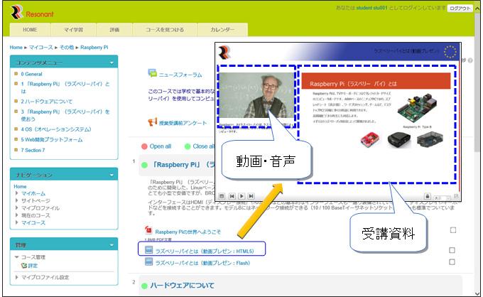 学習管理支援システム